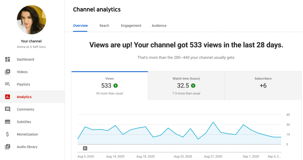 Youtube analytics- video marketing strategies